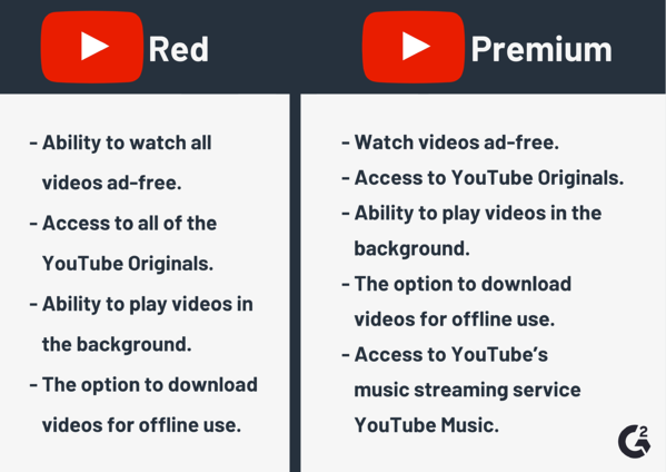 youtube red vs youtube premium