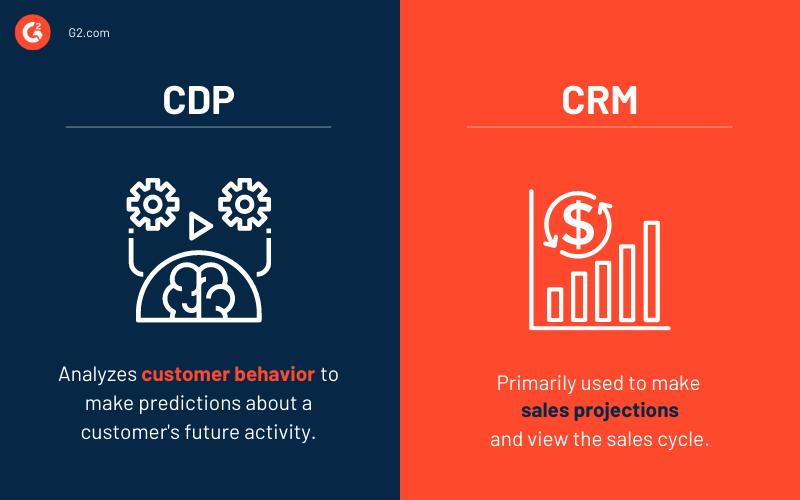 cdp-vs-crm