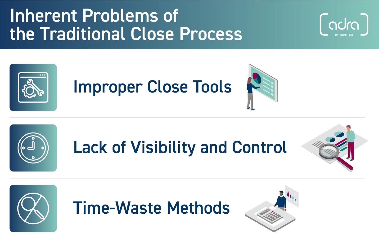 traditional close process