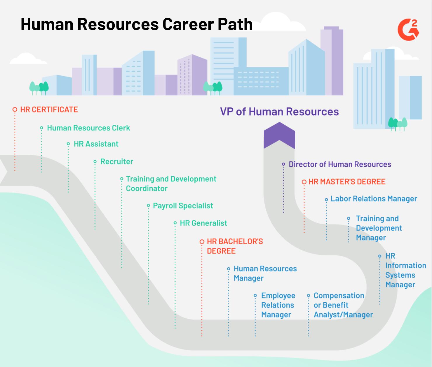 HR Career Path-1
