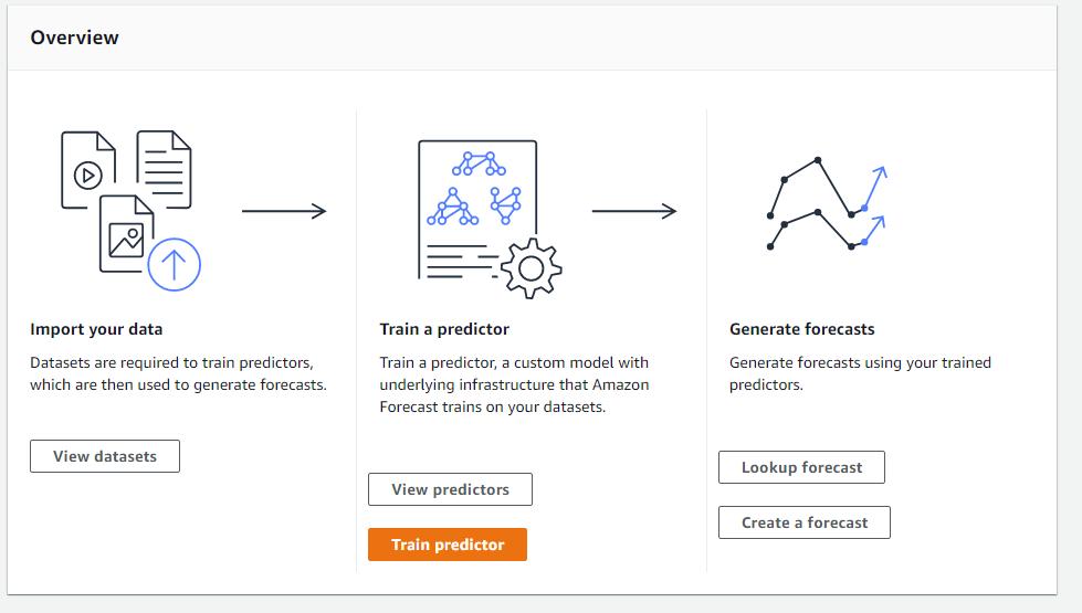 amazon forecast console