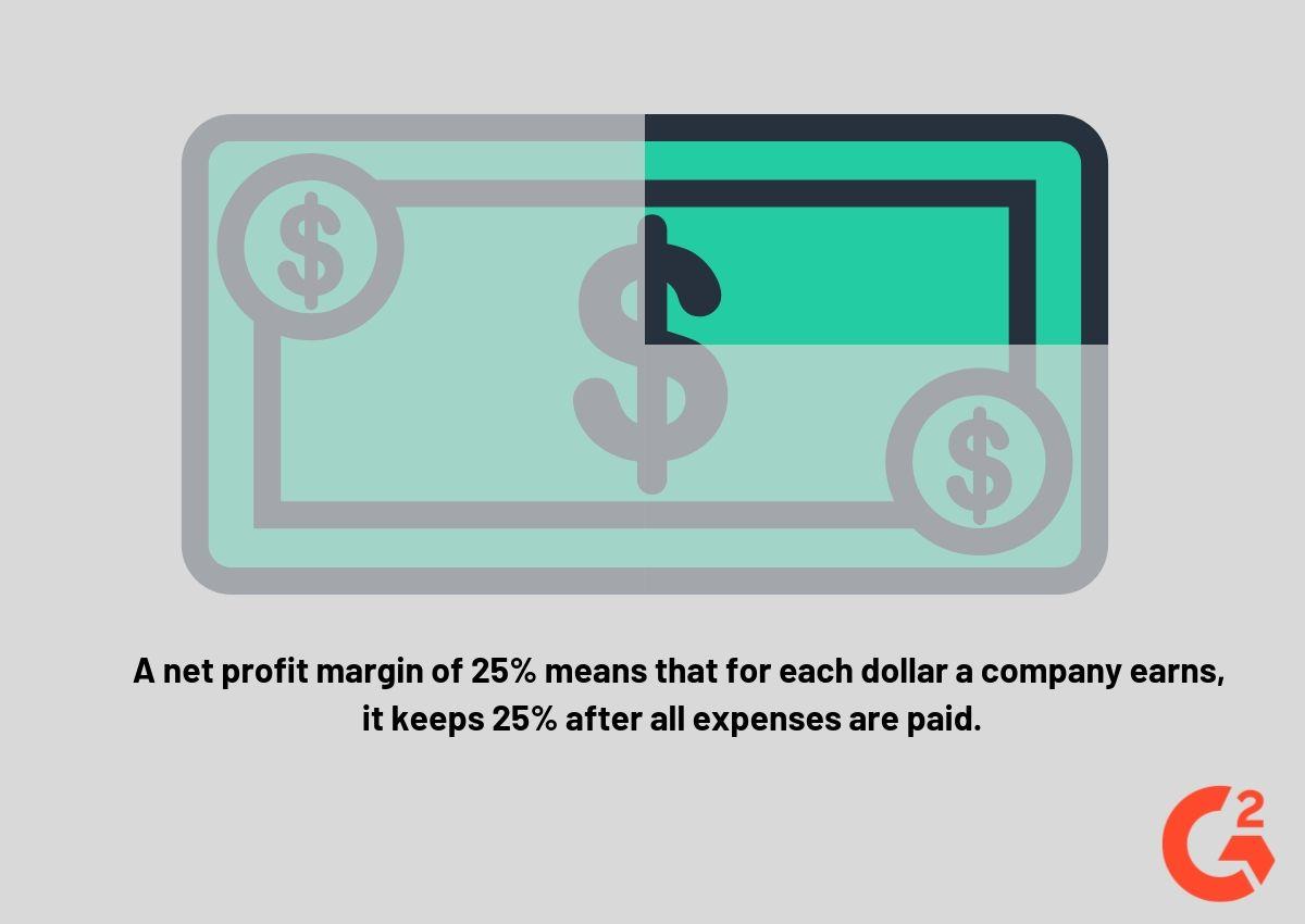 Net profit margin illustration