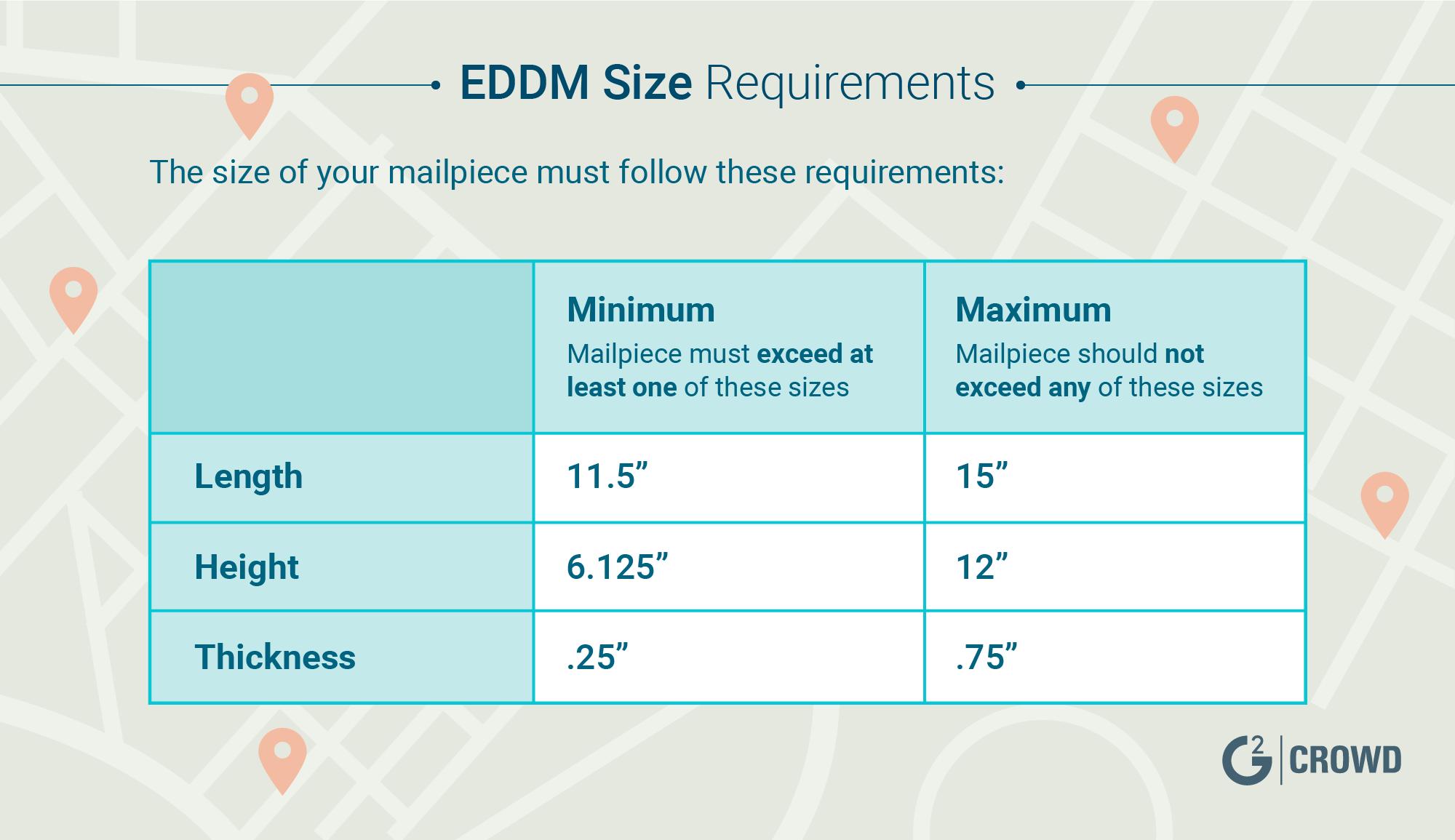 EDDM-sizes