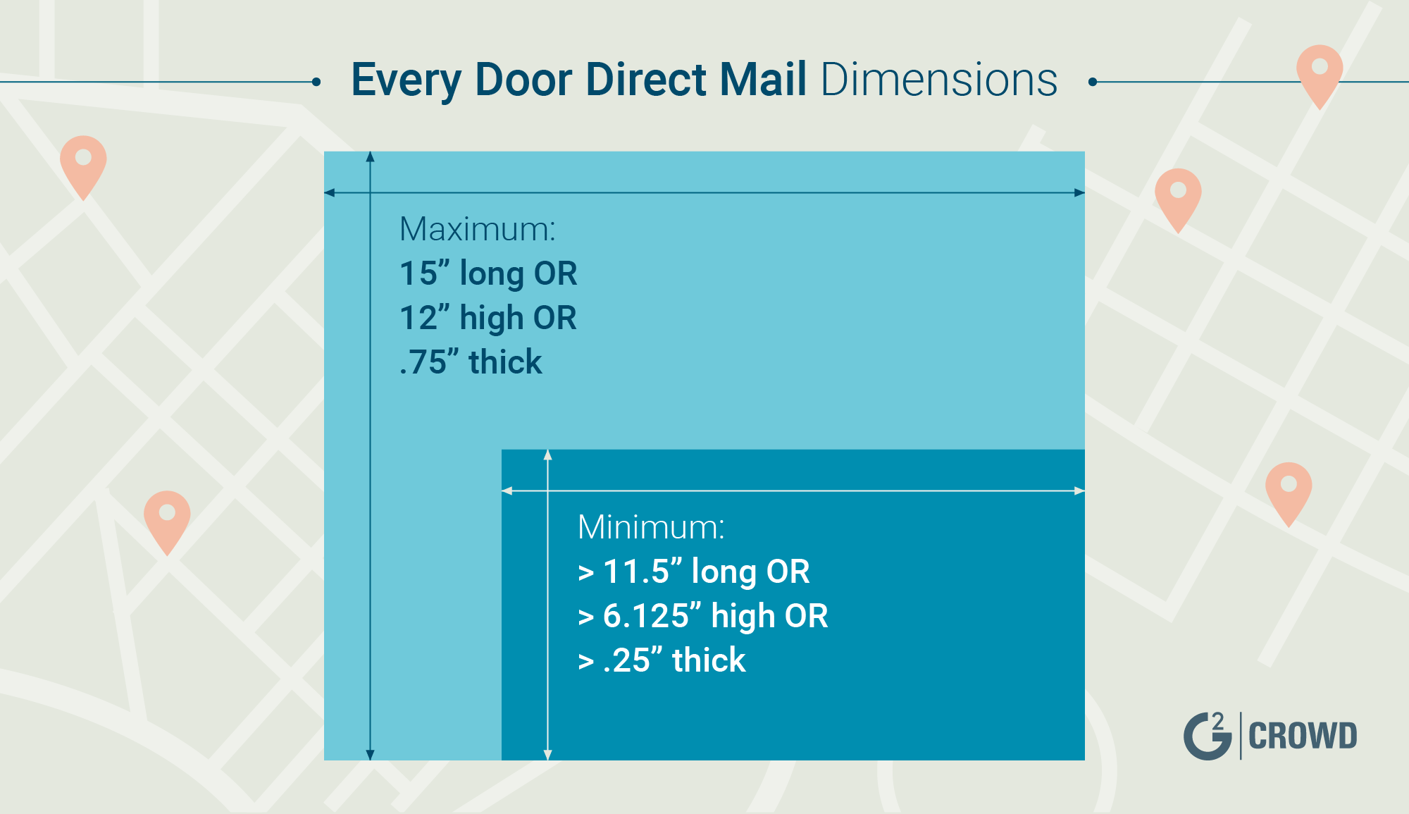 every-door-direct-mail-sizes