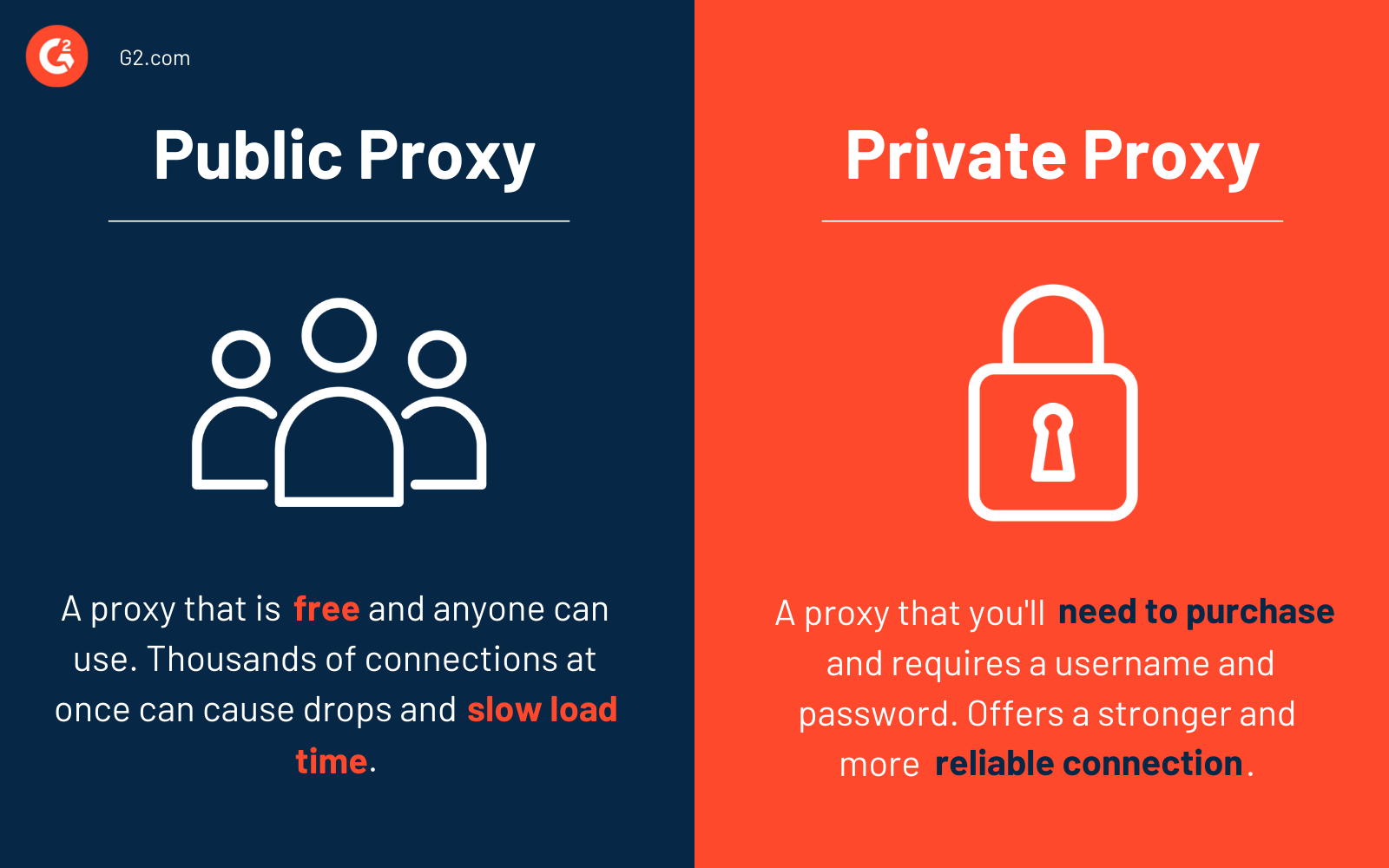Public proxy vs. private proxy