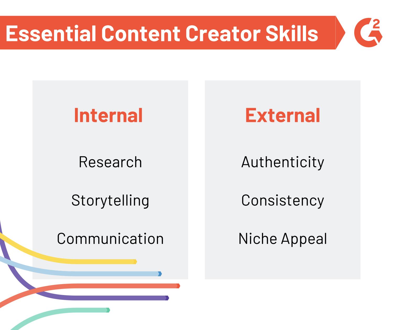content creator skills