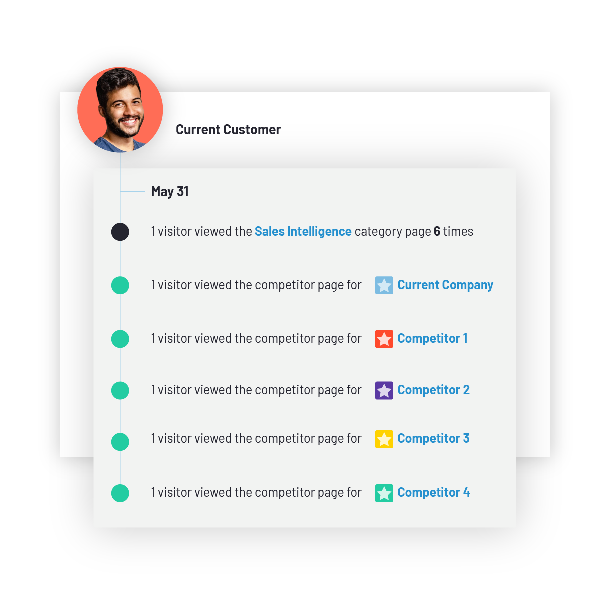 g2-sell-buyer-intent-data-screenshor-header@2x