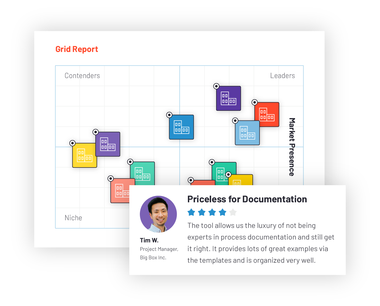 g2-sell-homepage-screenshot-grid-report@2x