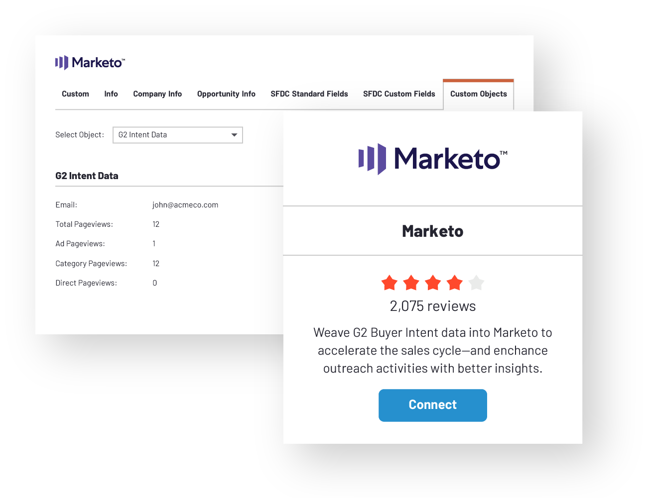 G2 & Marketo Integration Screenshots