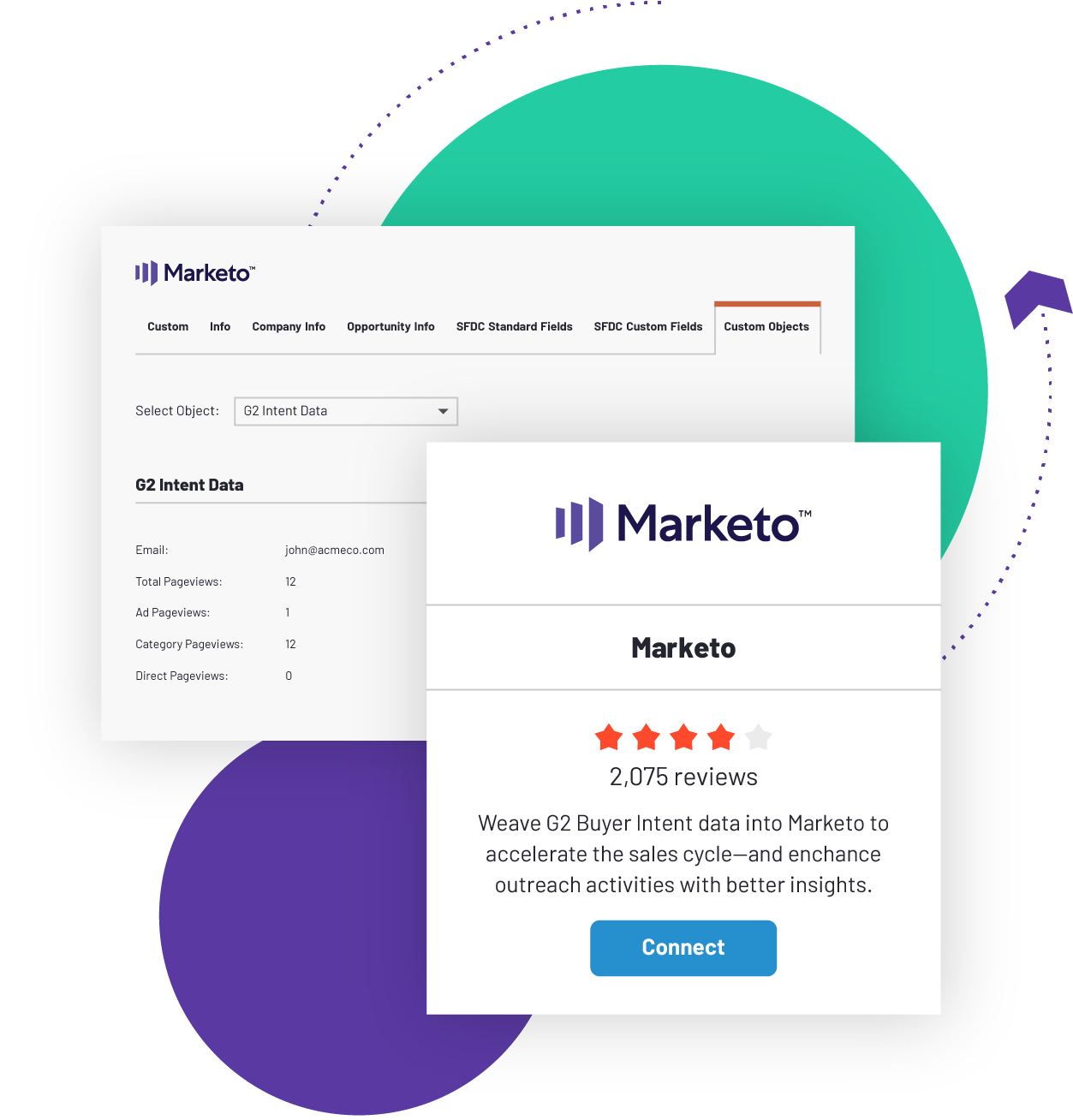 g2 marketing automation marketo screen