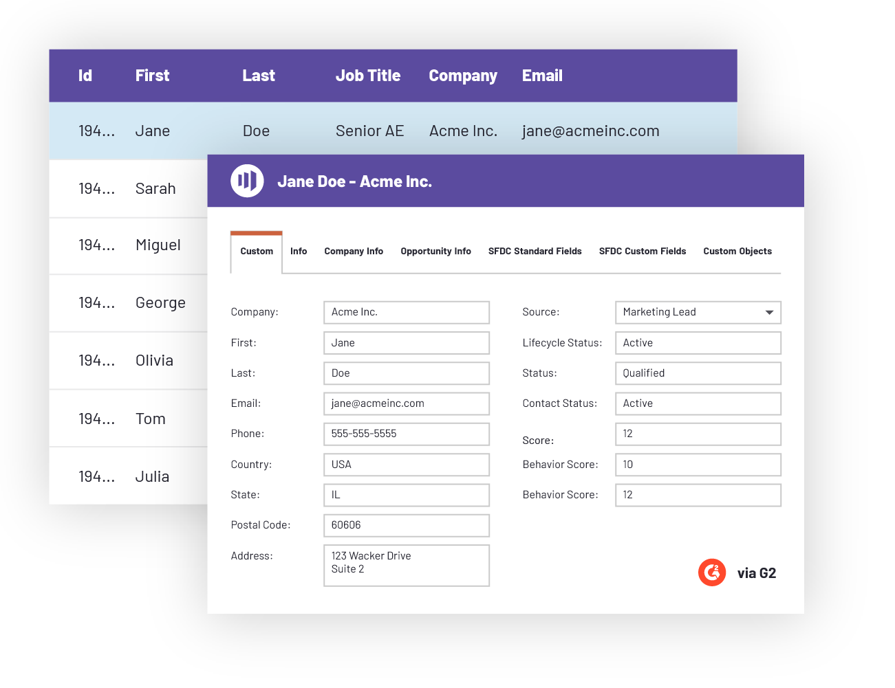 g2 marketing automation marketo screenshot-marketers