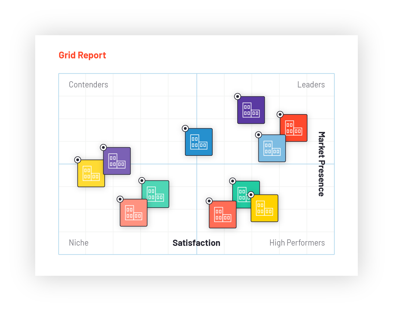 g2-sell-content-creation-screenshot-grid-report@2x