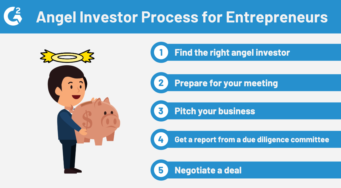 angel investor process