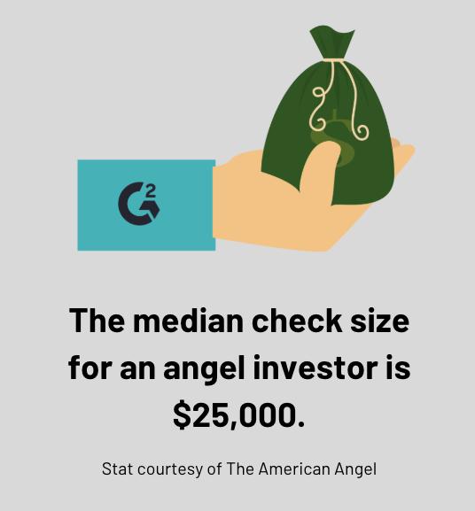 angel investors statistics