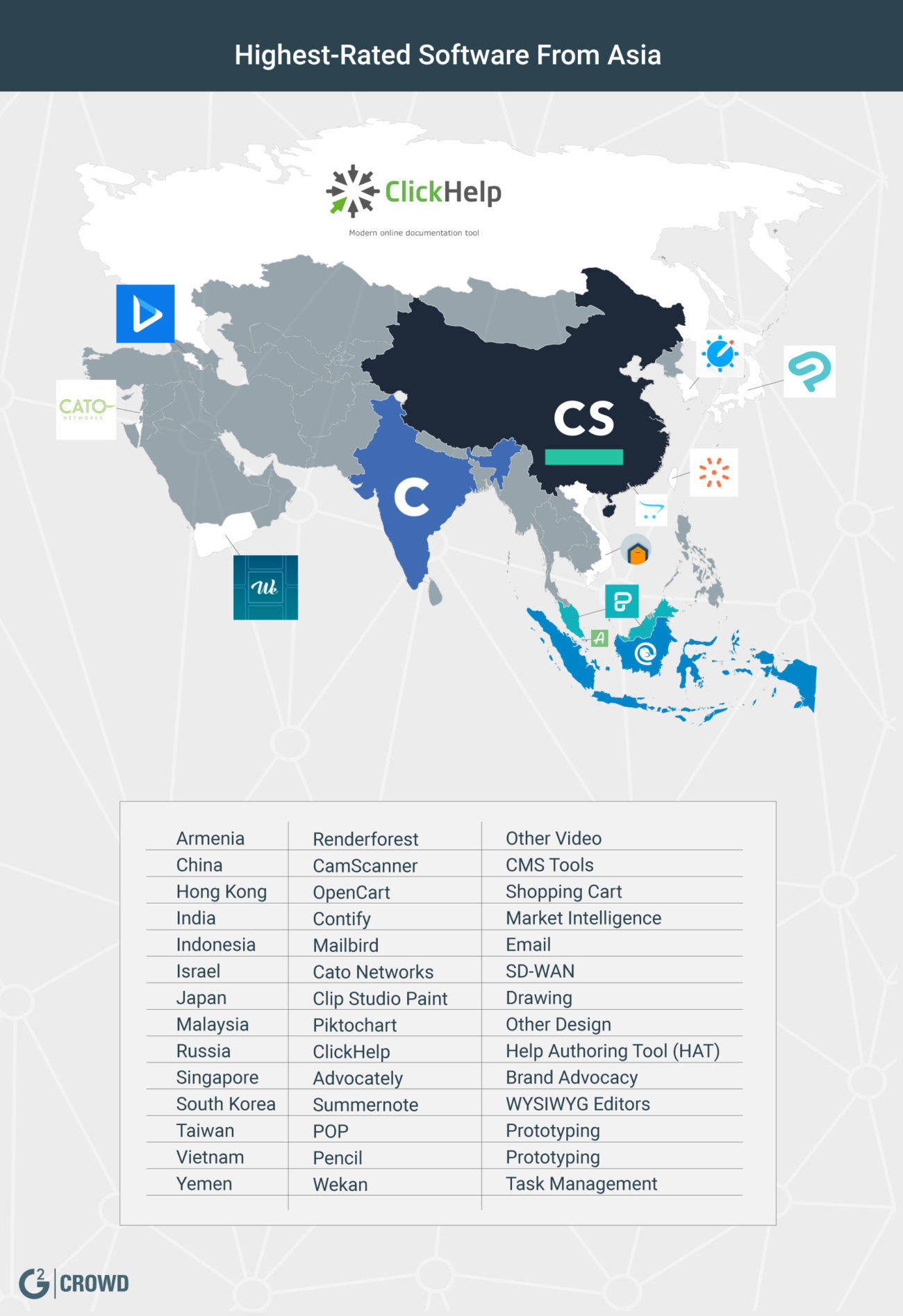 asian-tech-companies