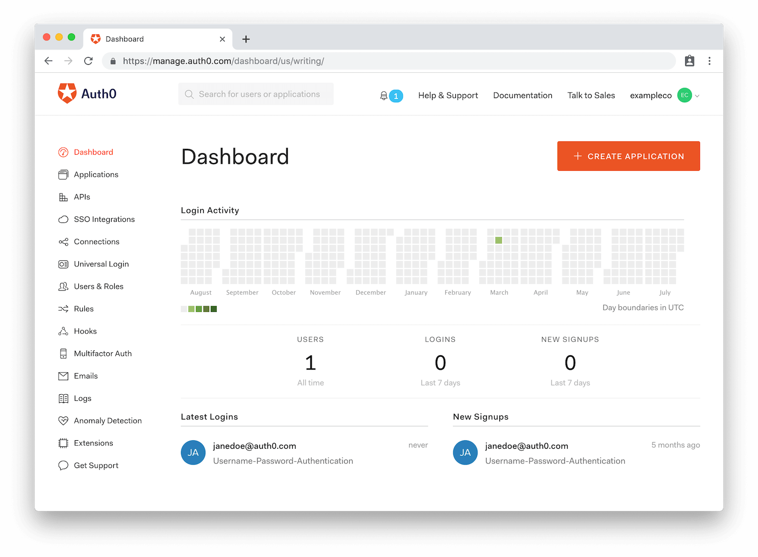 Auth0,  a single sign-on or SSO software