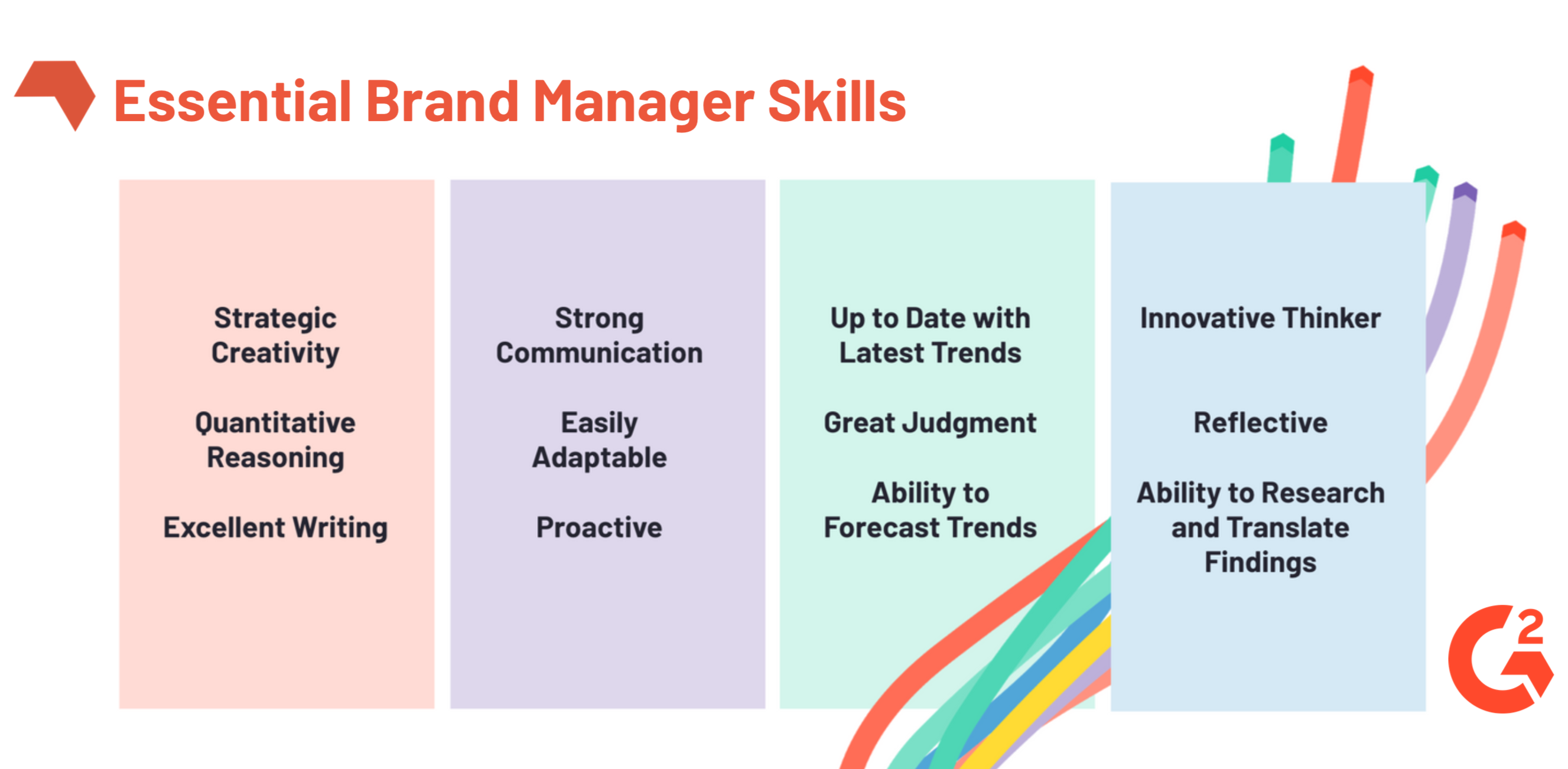 brand-marekting-manager-skills