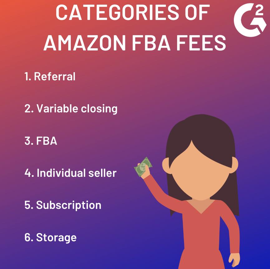 categories of amazon FBA fees