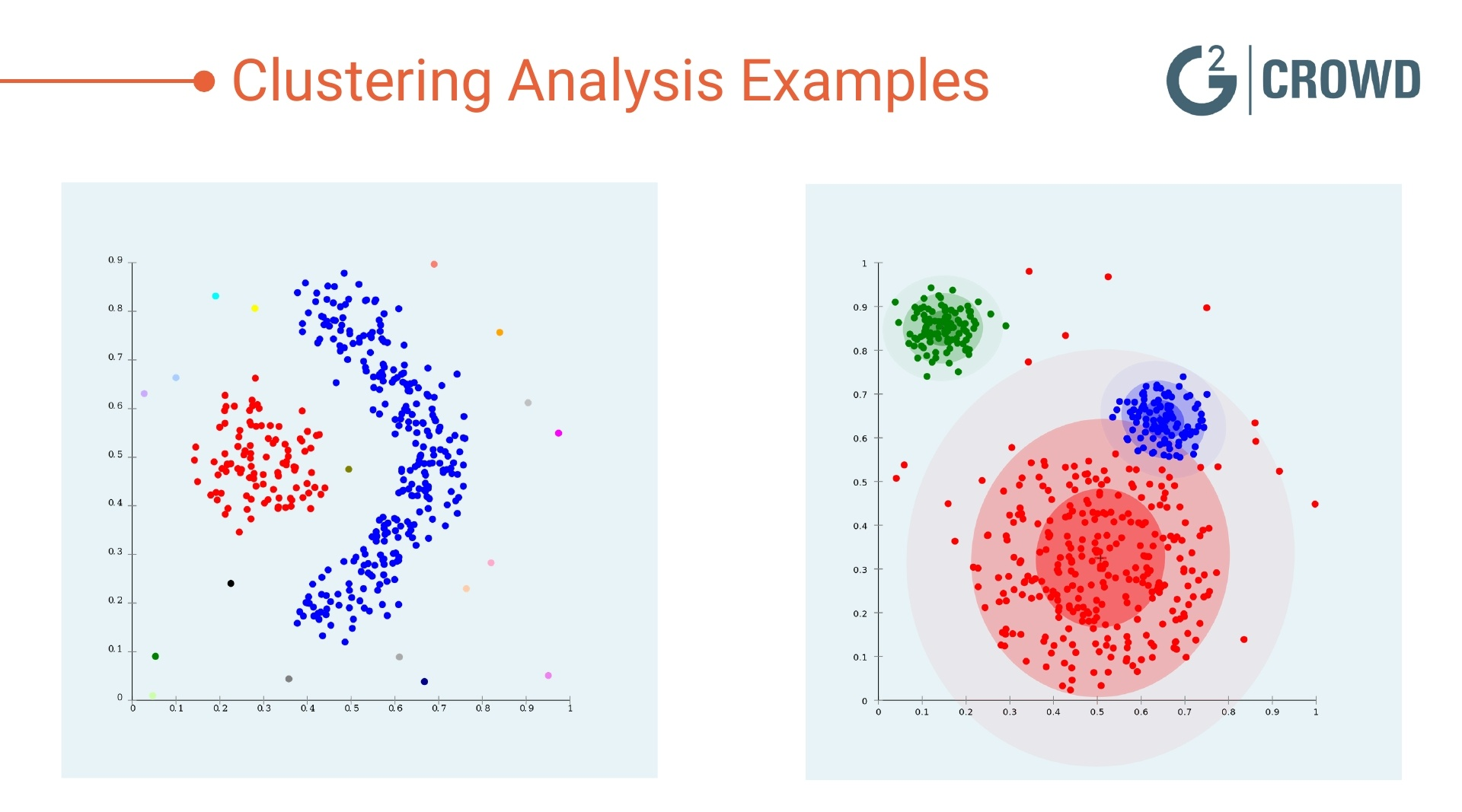 clustering-analysis