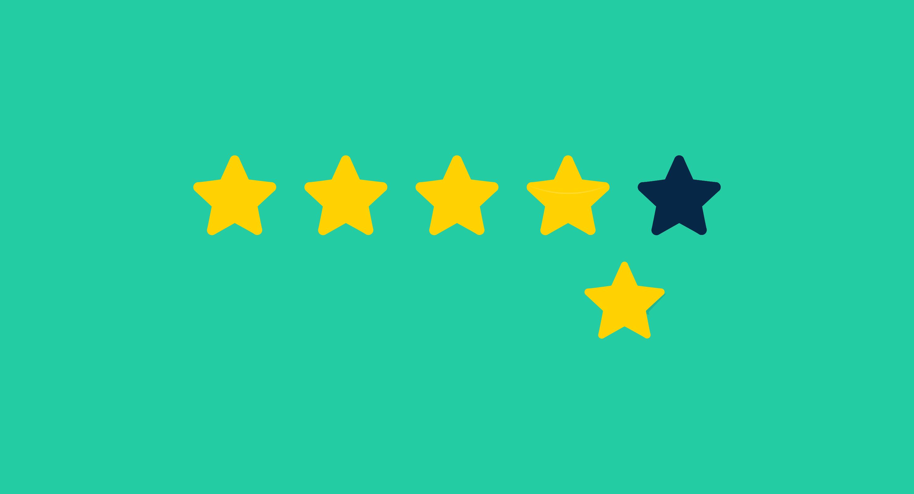 customer review statistics