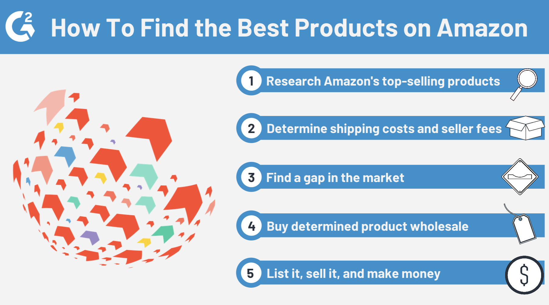how to find the best products on amazon