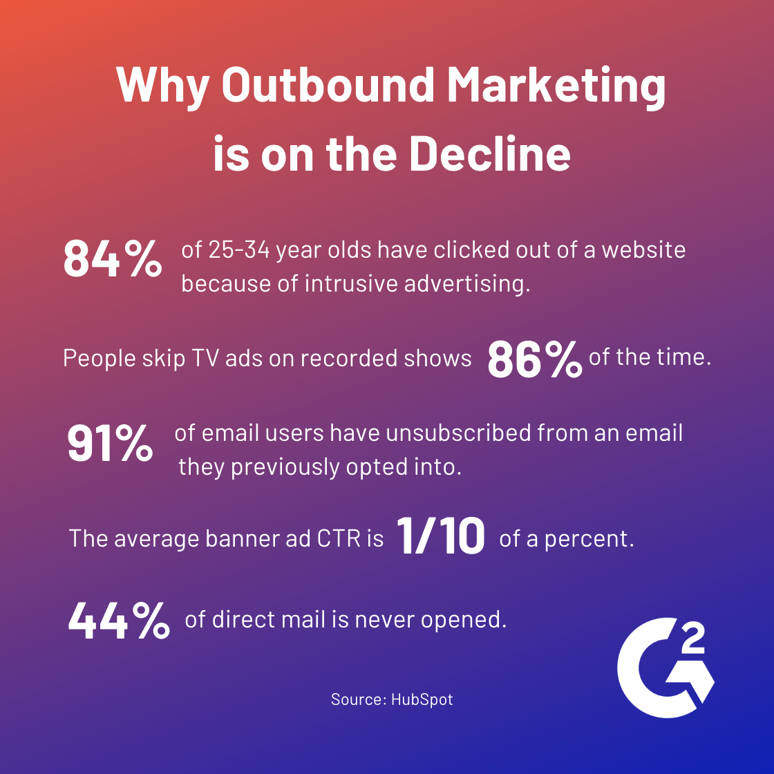 outbound marketing is on the decline