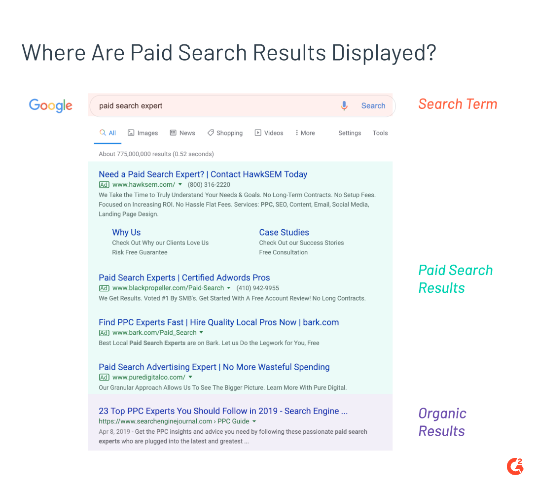 paid search display