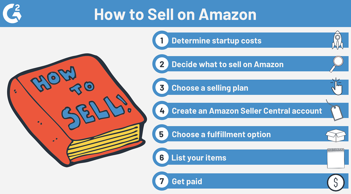 steps on how to sell on amazon